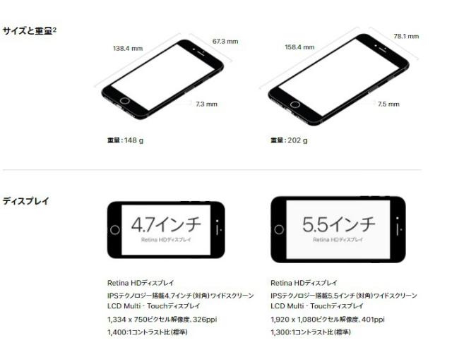 iPhone8画面サイズ